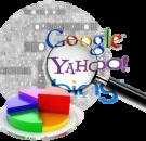 راهکارهای سئو و بهینه سازی سایت